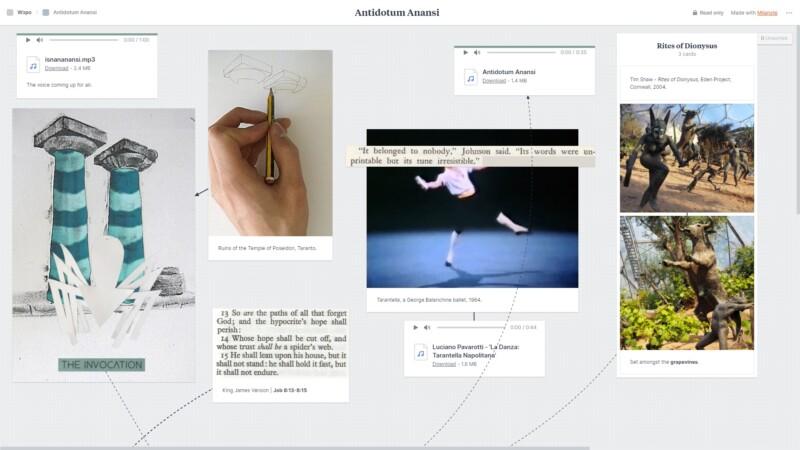 Digital Mindmap Antidotum Anansi