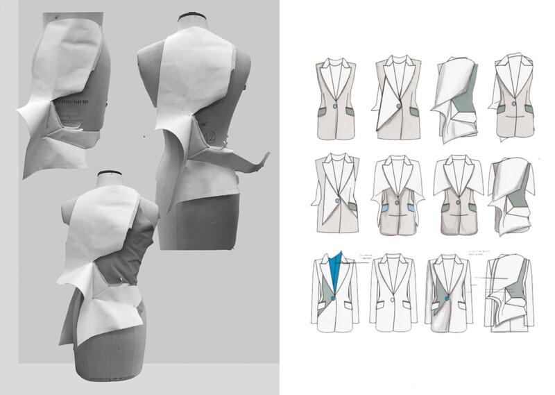 dressform concepts